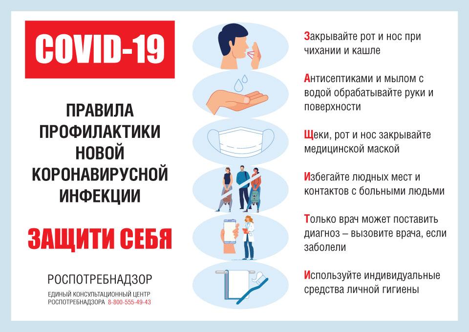 Правила профилактики новой Коронавирусной инфекции «Защитите себя». Роспотребнадзор. COVID-19